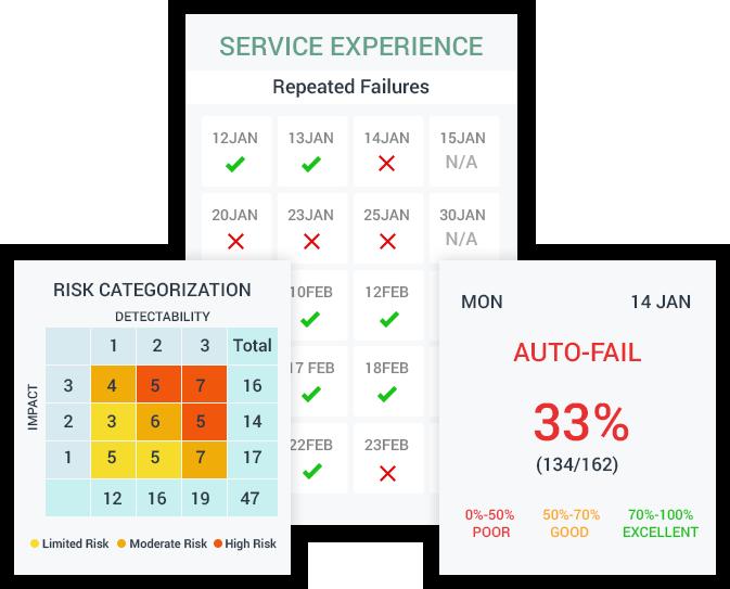 audit report app