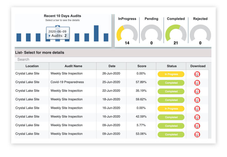 building inspection app dashboard2