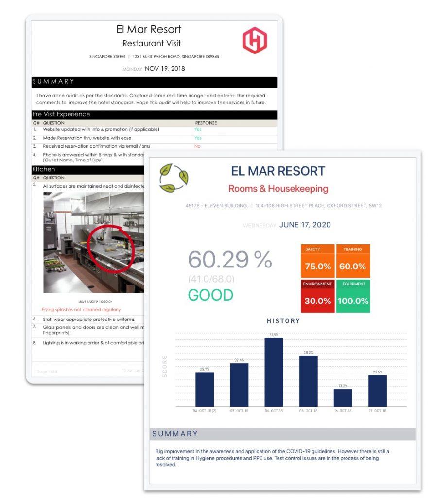 hotel audits