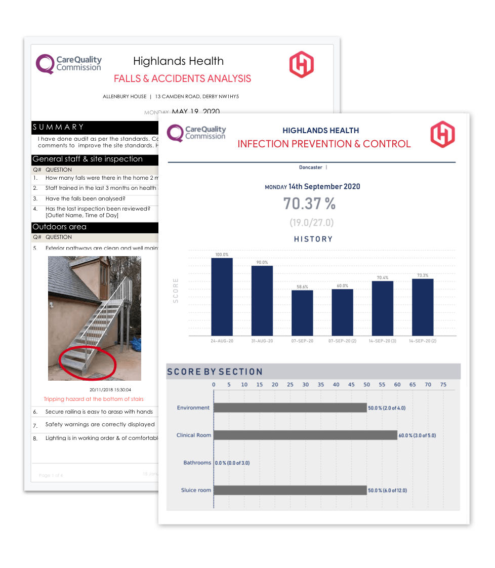 care home audits
