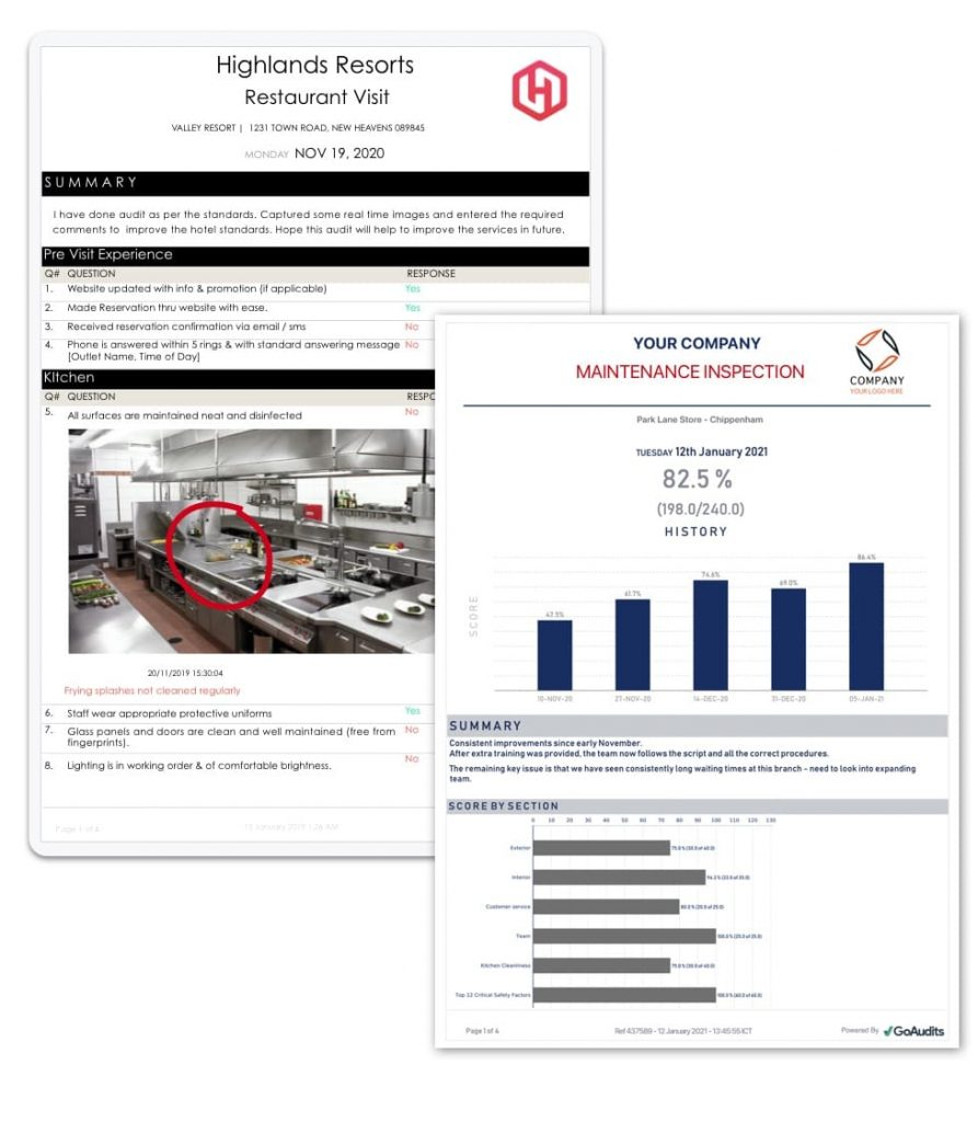 restaurant food inspection report